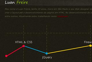 Luan Freire | Web designer