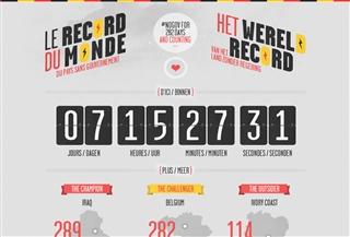 Le Record Du Monde