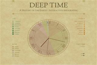 Deeptime