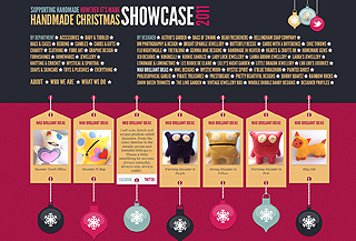 SHHIM Christmas Showcase