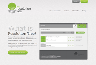 Resolution Tree