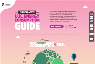 UK energy Consumption