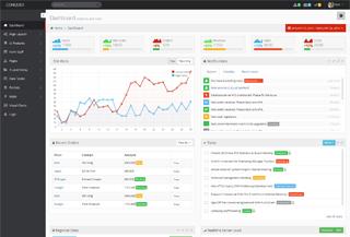 Bootstrap 3 Premium Theme