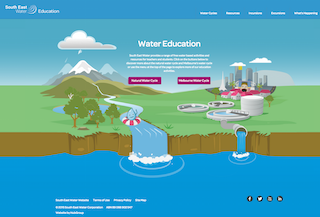South East Water Education